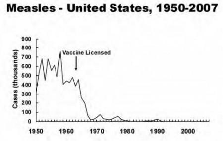 040314_measles
